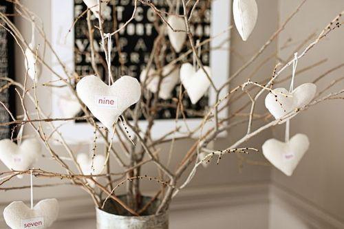Tn_val tree3